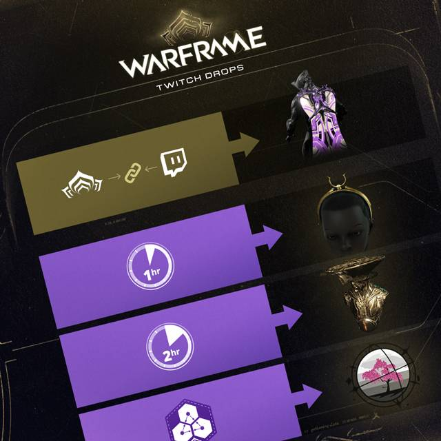 Warframe: Limited-Time Twitch Drops